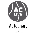 AutoChart Live Humminbird
